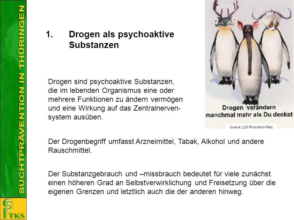 1. Drogen als psychoaktive Substanzen Der Drogenbegriff umfasst Arzneimittel, Tabak, Alkohol und andere Rauschmittel. Drogen sind psychoaktive Substan