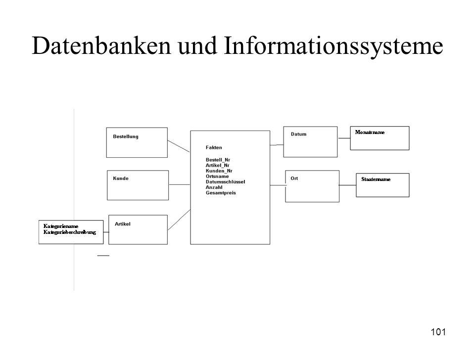 101 Datenbanken und Informationssysteme