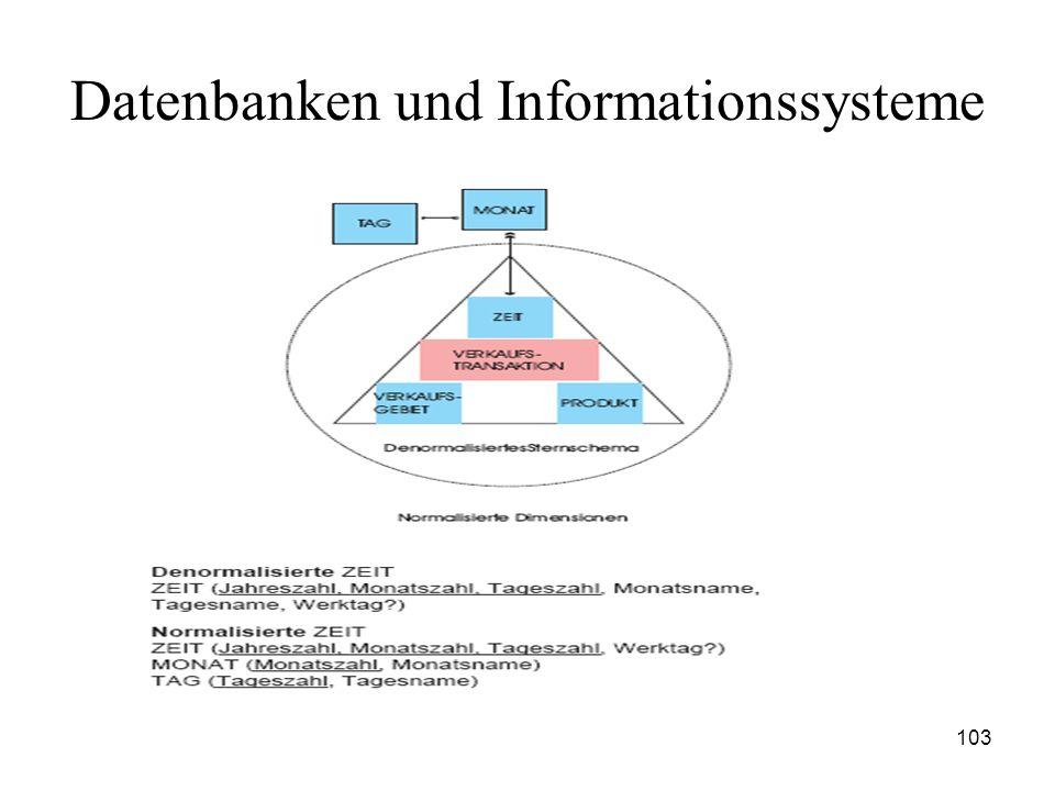 103 Datenbanken und Informationssysteme