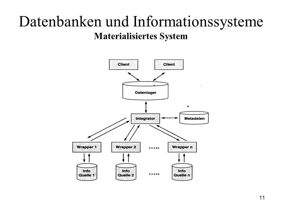 11 Datenbanken und Informationssysteme Materialisiertes System