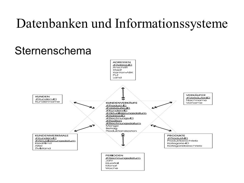 110 Datenbanken und Informationssysteme Sternenschema