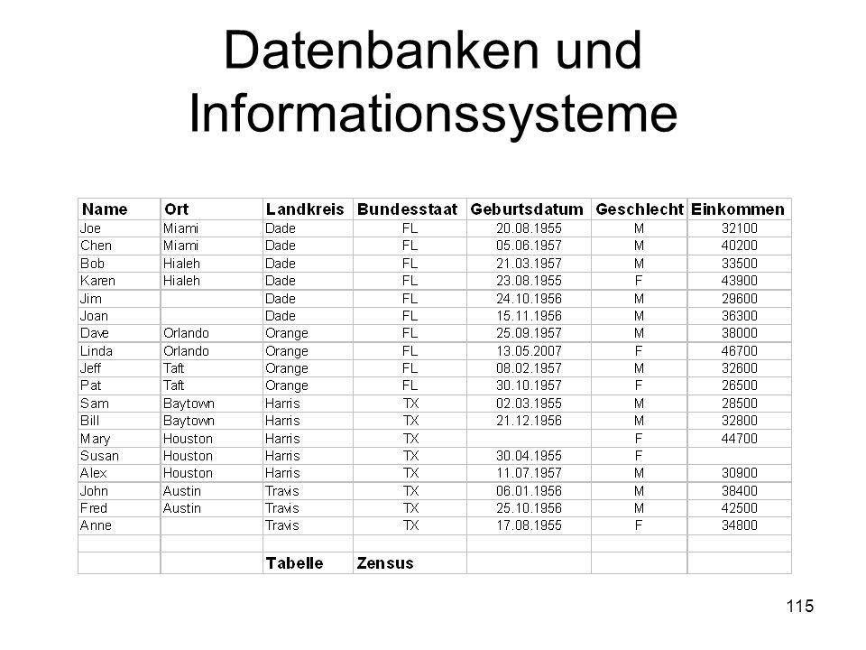 115 Datenbanken und Informationssysteme