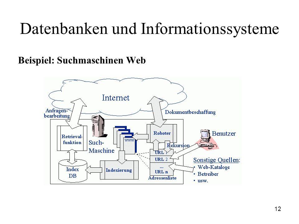 12 Datenbanken und Informationssysteme Beispiel: Suchmaschinen Web