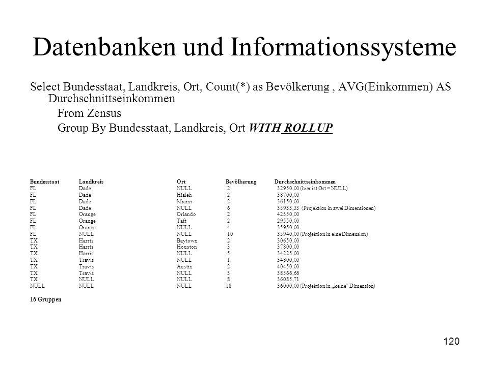 120 Datenbanken und Informationssysteme Select Bundesstaat, Landkreis, Ort, Count(*) as Bevölkerung, AVG(Einkommen) AS Durchschnittseinkommen From Zen