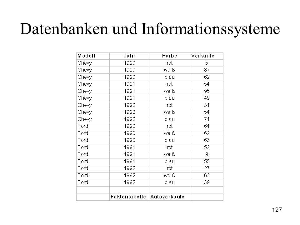 127 Datenbanken und Informationssysteme
