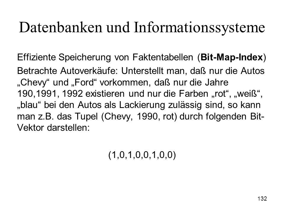 132 Datenbanken und Informationssysteme Effiziente Speicherung von Faktentabellen (Bit-Map-Index) Betrachte Autoverkäufe: Unterstellt man, daß nur die