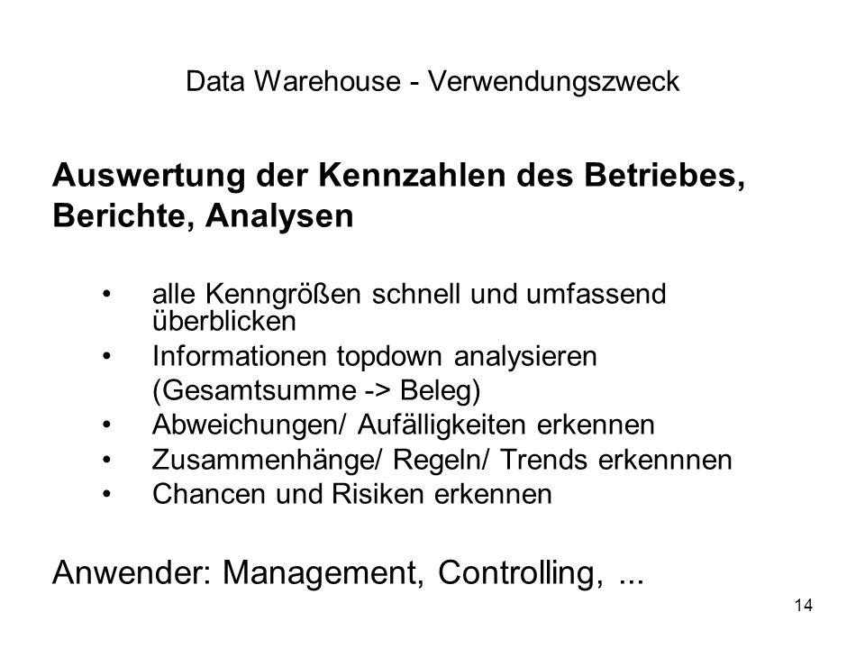 14 Data Warehouse - Verwendungszweck Auswertung der Kennzahlen des Betriebes, Berichte, Analysen alle Kenngrößen schnell und umfassend überblicken Inf