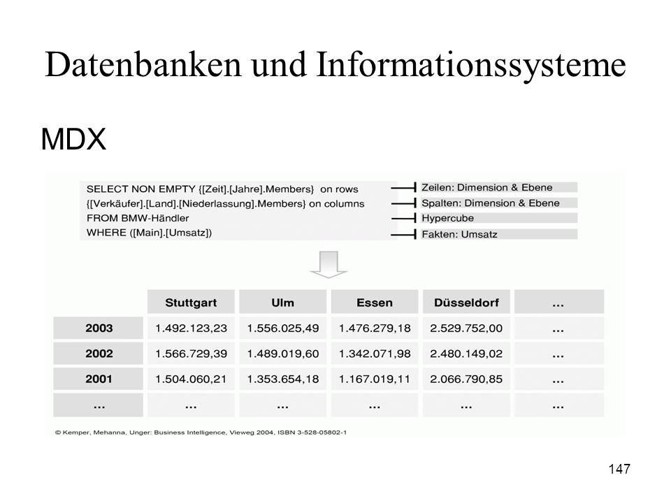 147 Datenbanken und Informationssysteme MDX