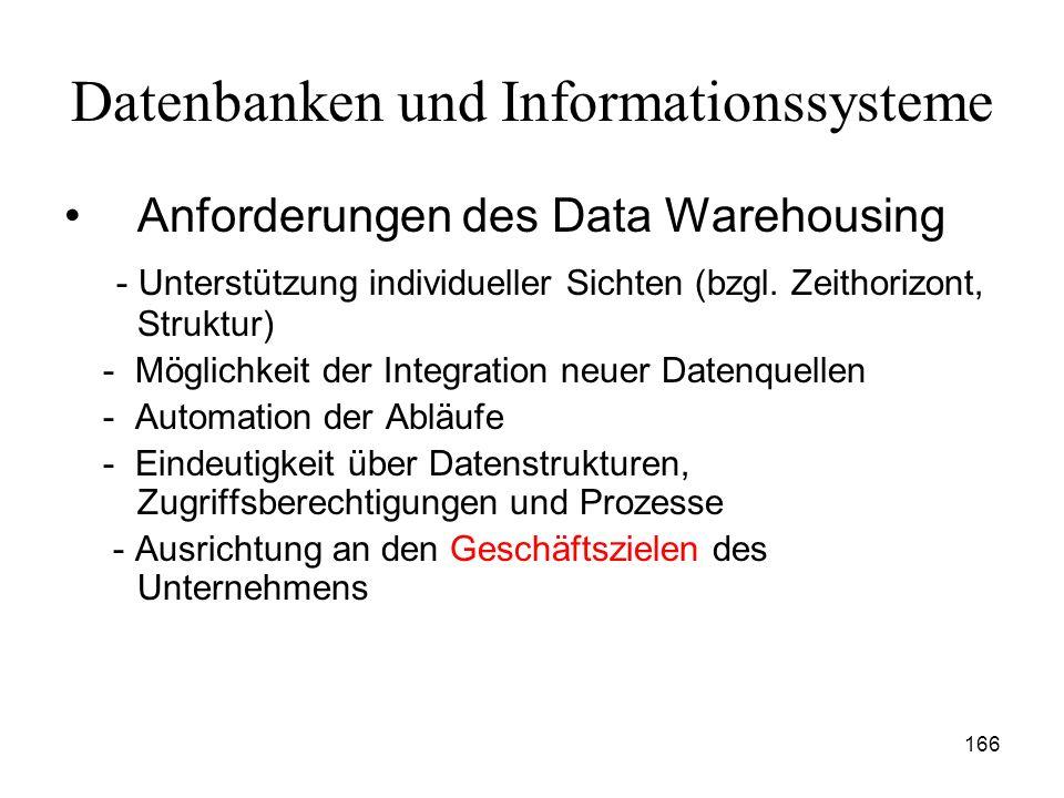 166 Datenbanken und Informationssysteme Anforderungen des Data Warehousing - Unterstützung individueller Sichten (bzgl. Zeithorizont, Struktur) - Mögl