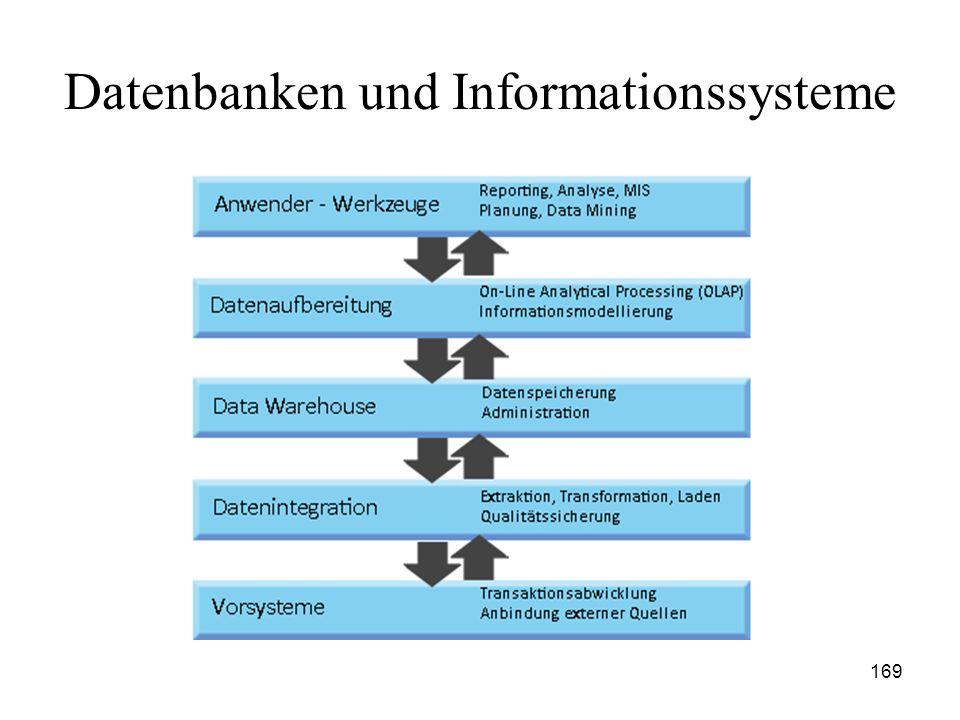 169 Datenbanken und Informationssysteme