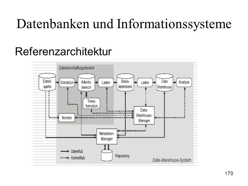 170 Datenbanken und Informationssysteme Referenzarchitektur