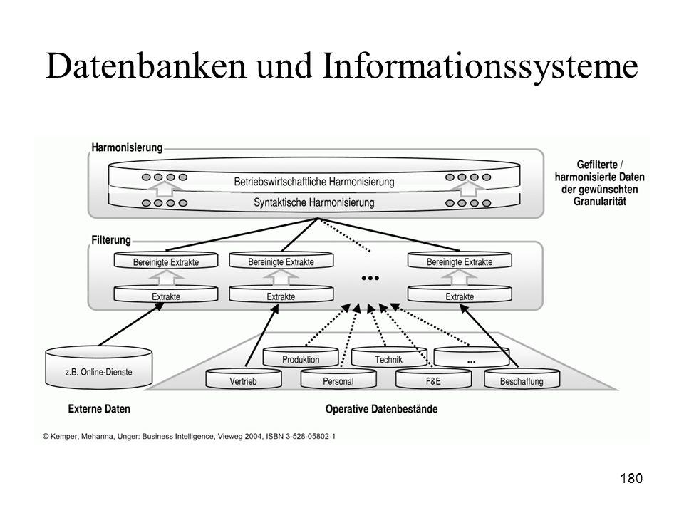 180 Datenbanken und Informationssysteme