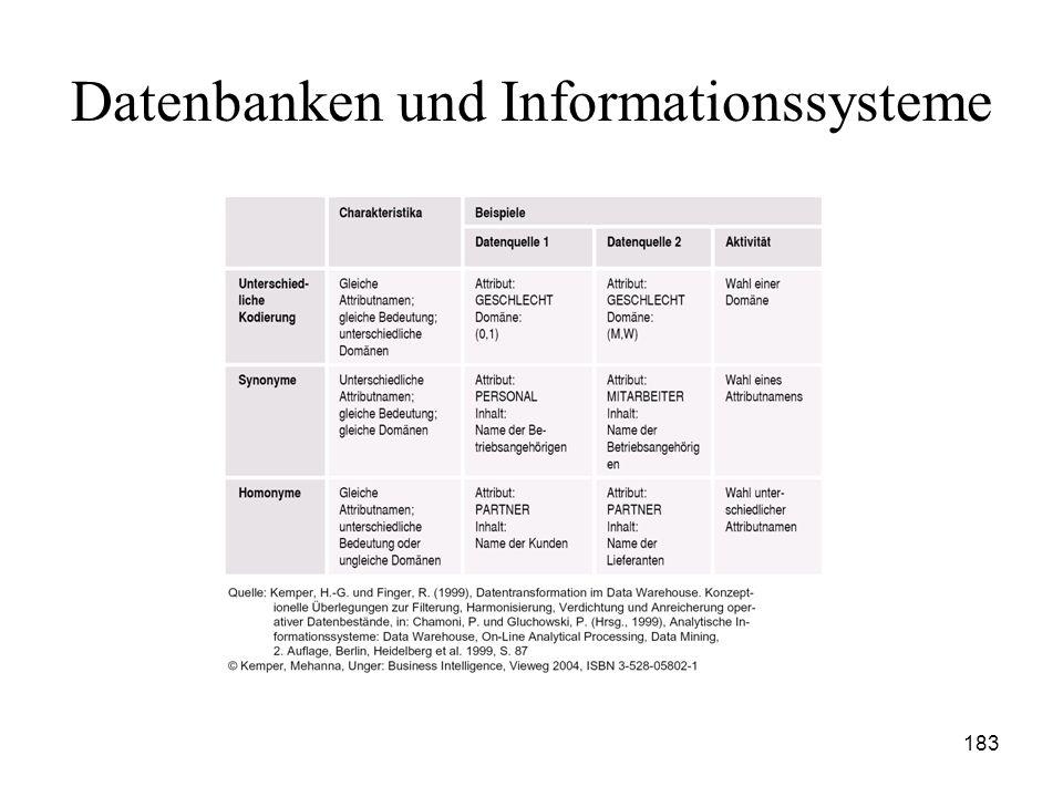 183 Datenbanken und Informationssysteme