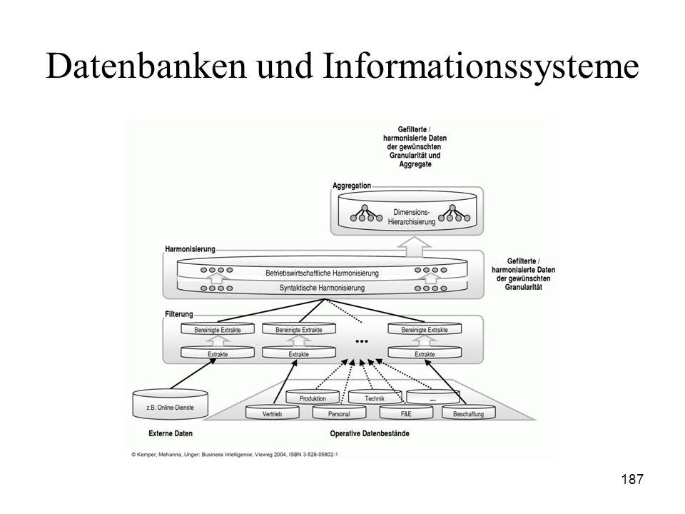187 Datenbanken und Informationssysteme