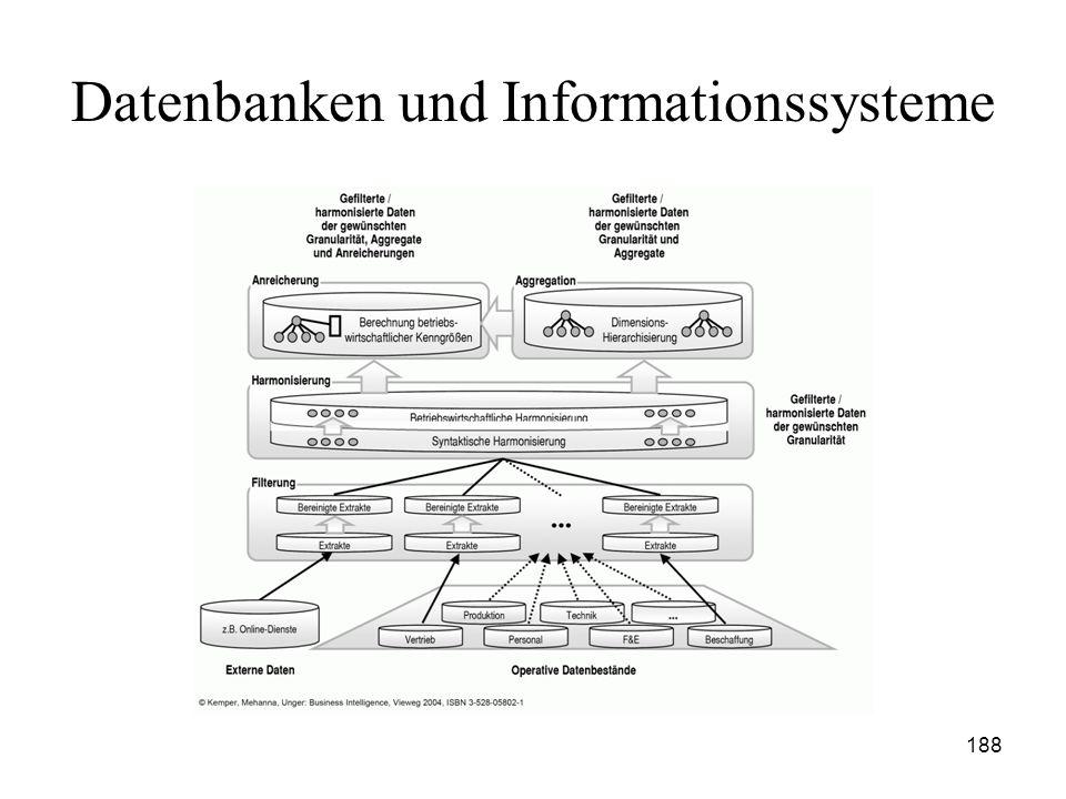 188 Datenbanken und Informationssysteme