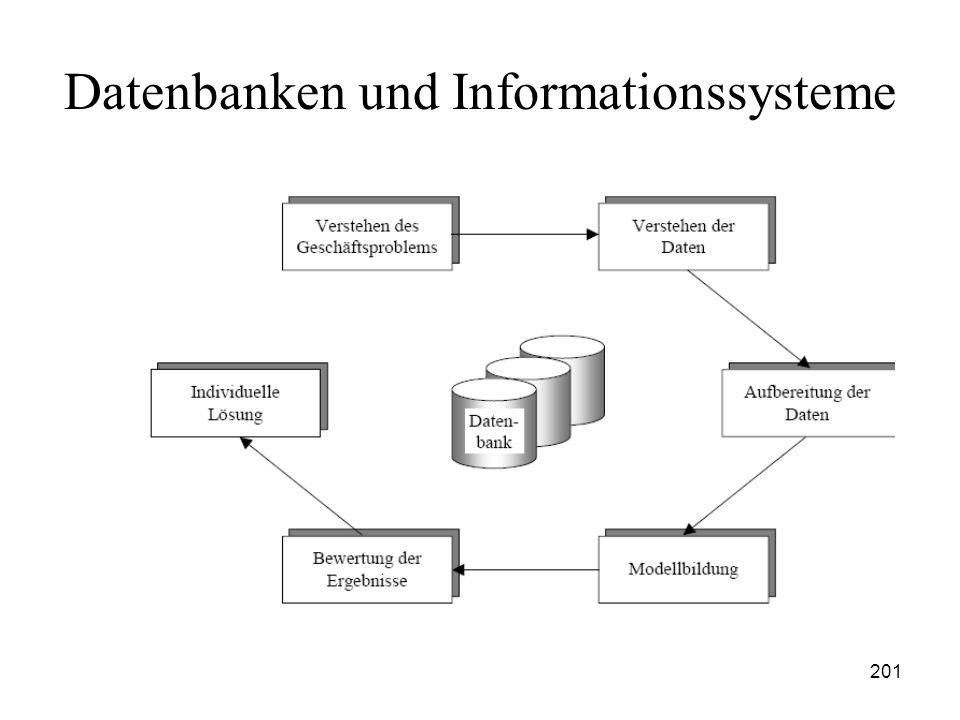 201 Datenbanken und Informationssysteme