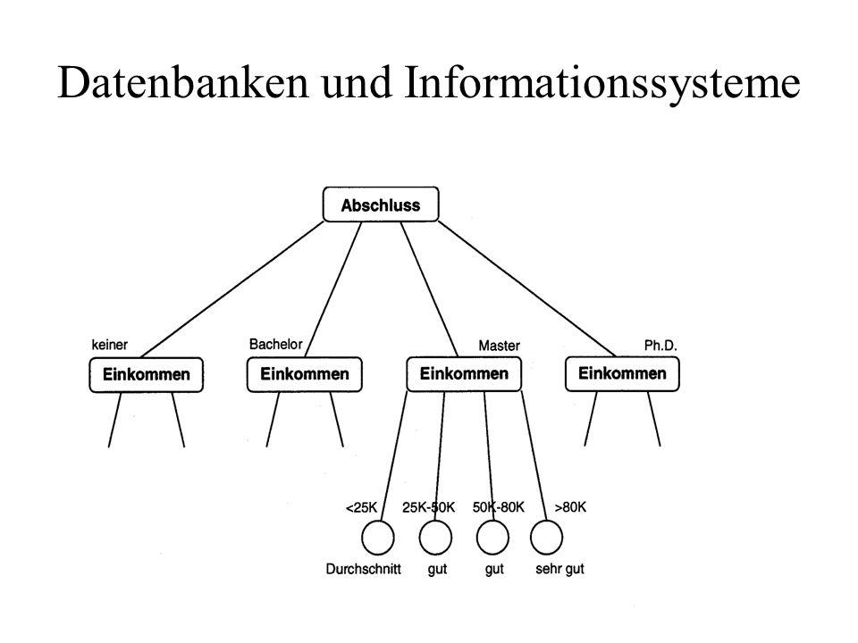 209 Datenbanken und Informationssysteme