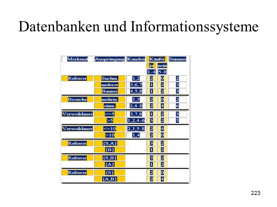 223 Datenbanken und Informationssysteme