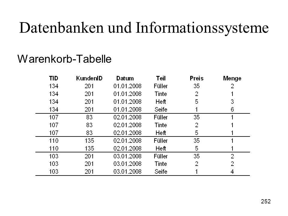 252 Datenbanken und Informationssysteme Warenkorb-Tabelle