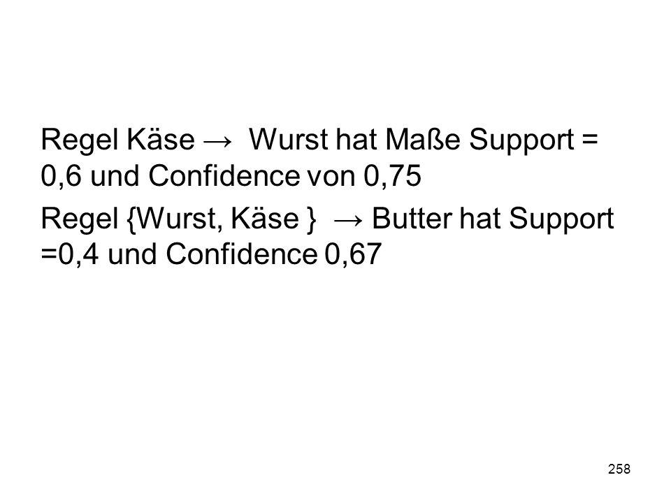 258 Regel Käse Wurst hat Maße Support = 0,6 und Confidence von 0,75 Regel {Wurst, Käse } Butter hat Support =0,4 und Confidence 0,67