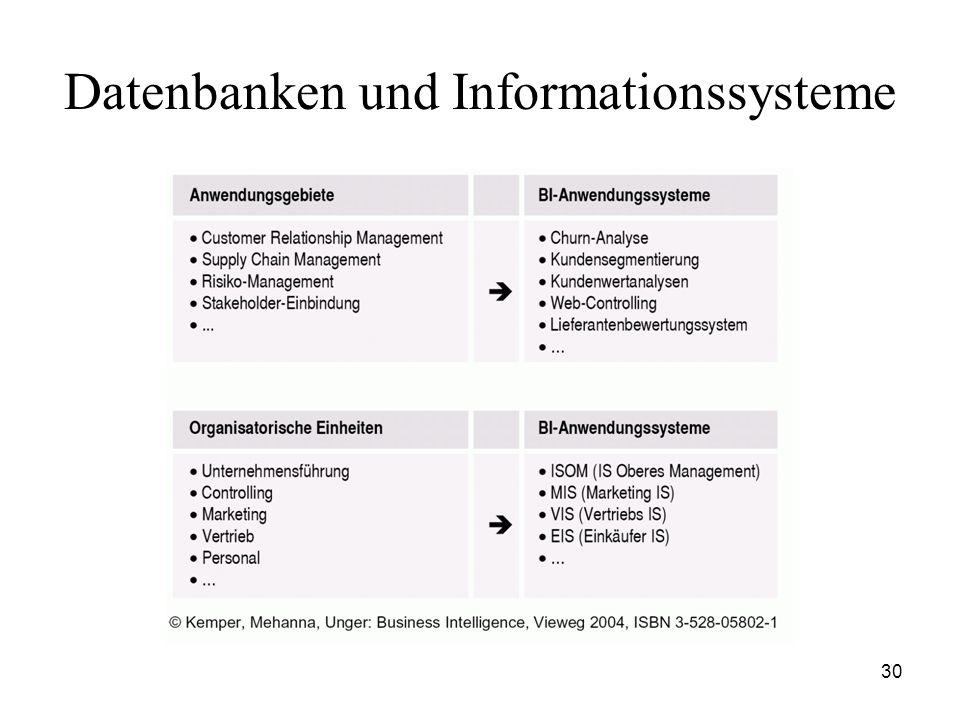 30 Datenbanken und Informationssysteme