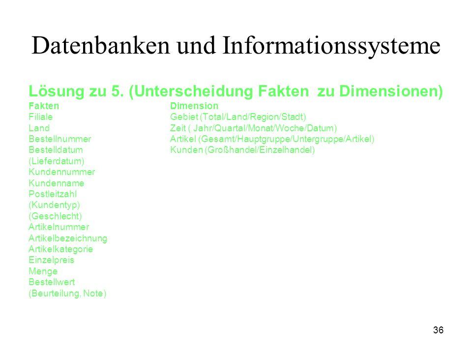 36 Datenbanken und Informationssysteme Lösung zu 5. (Unterscheidung Fakten zu Dimensionen) FaktenDimension FilialeGebiet (Total/Land/Region/Stadt) Lan