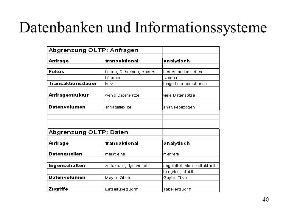 40 Datenbanken und Informationssysteme
