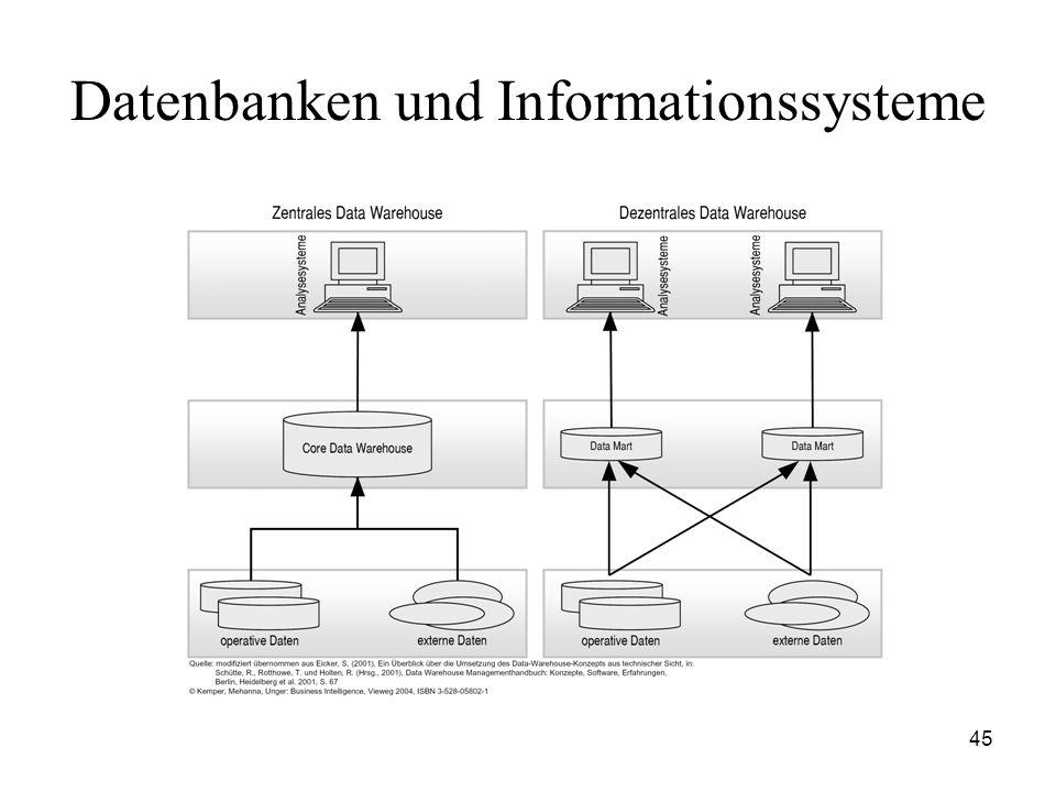 45 Datenbanken und Informationssysteme