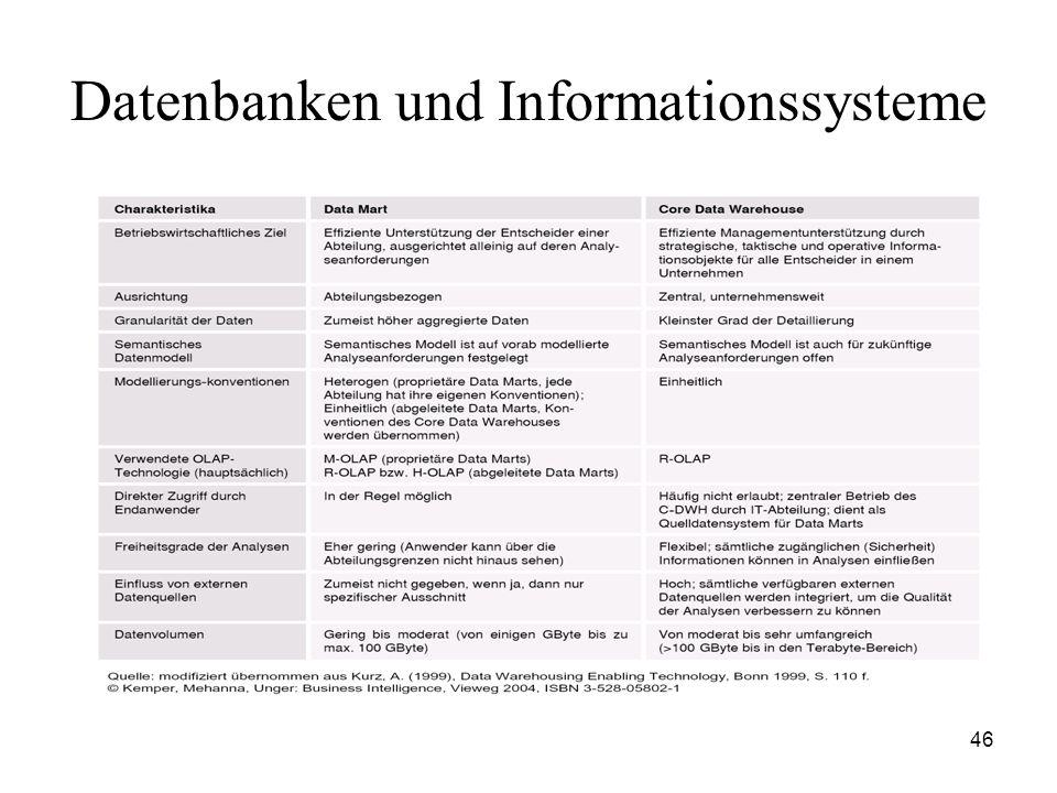 46 Datenbanken und Informationssysteme