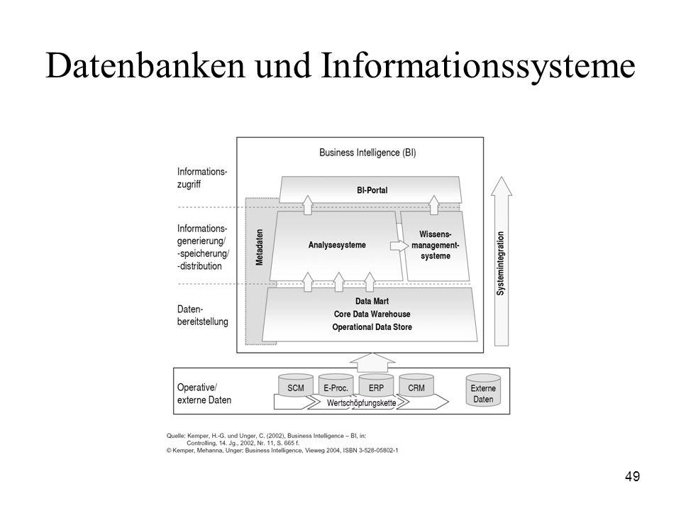 49 Datenbanken und Informationssysteme