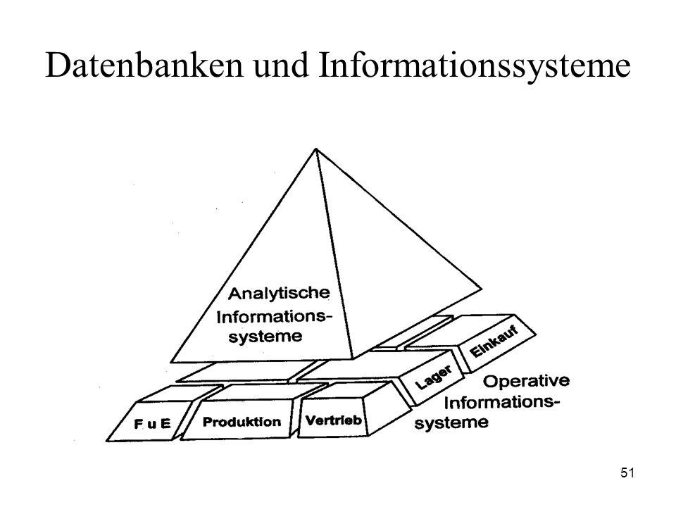 51 Datenbanken und Informationssysteme