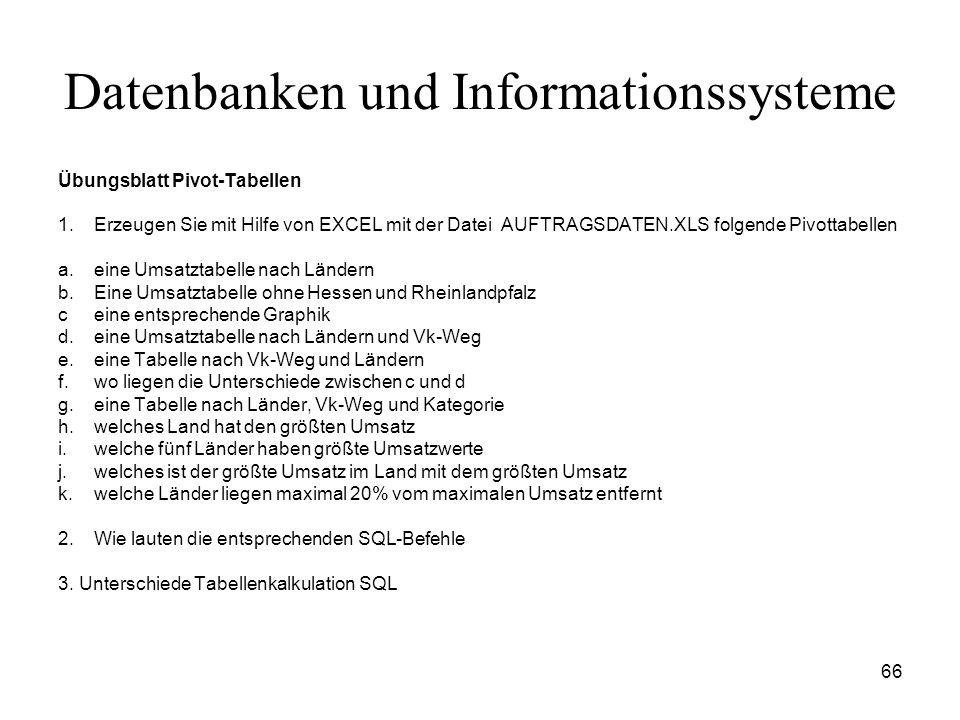 66 Datenbanken und Informationssysteme Übungsblatt Pivot-Tabellen 1.Erzeugen Sie mit Hilfe von EXCEL mit der Datei AUFTRAGSDATEN.XLS folgende Pivottab