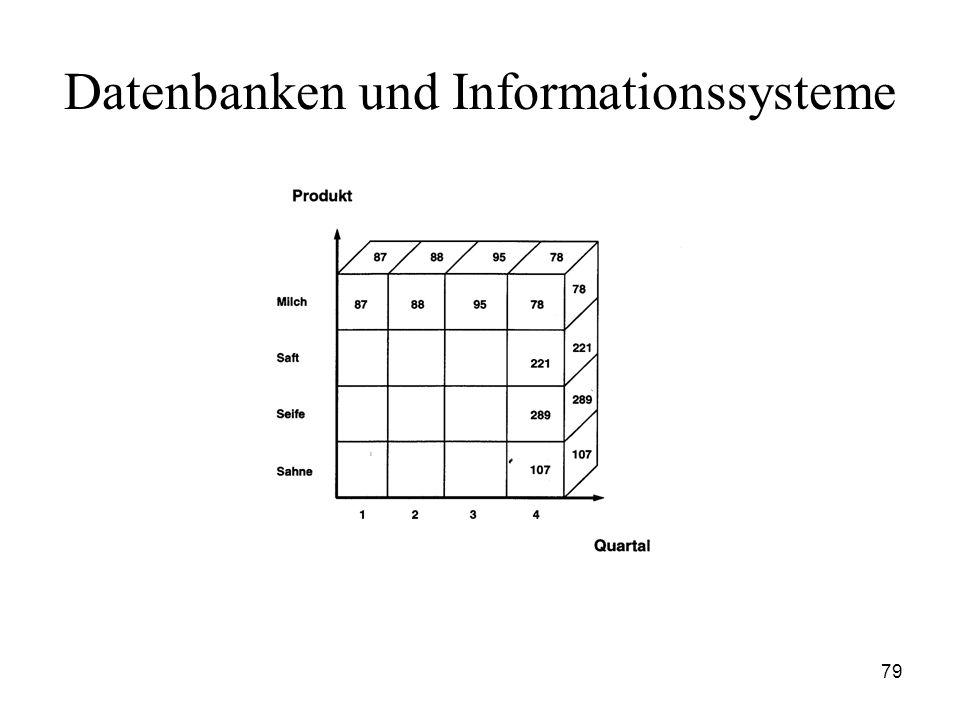 79 Datenbanken und Informationssysteme
