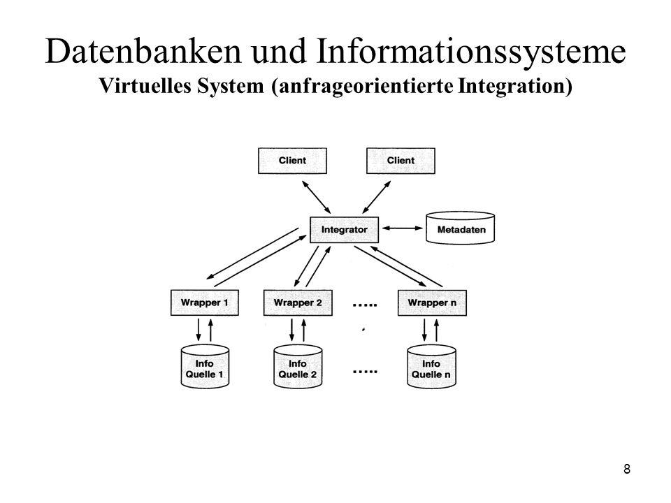 8 Datenbanken und Informationssysteme Virtuelles System (anfrageorientierte Integration)