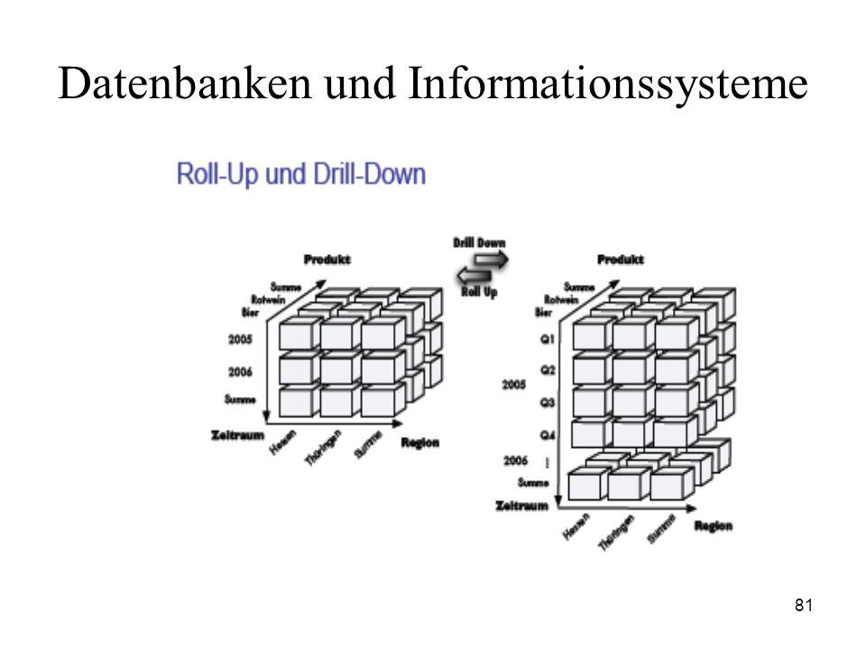 81 Datenbanken und Informationssysteme