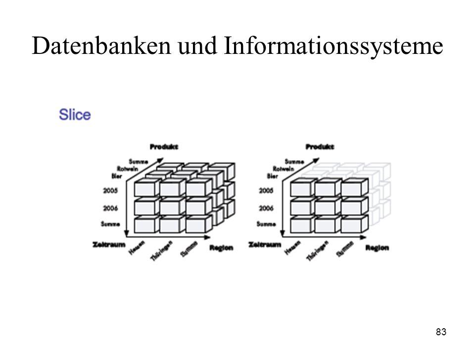 83 Datenbanken und Informationssysteme