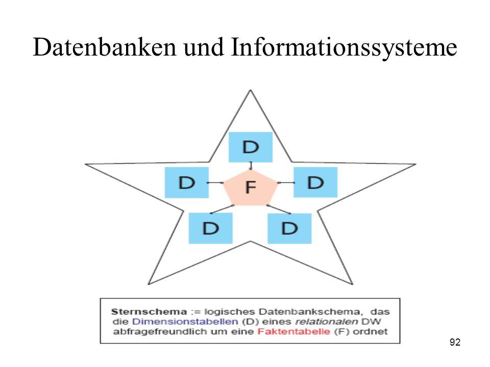 92 Datenbanken und Informationssysteme