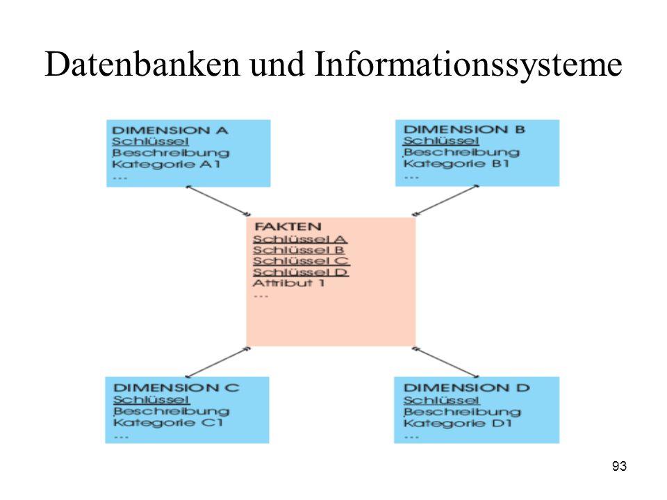 93 Datenbanken und Informationssysteme