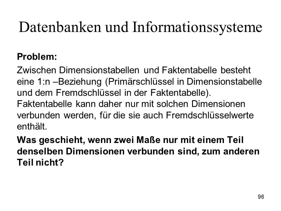 96 Datenbanken und Informationssysteme Problem: Zwischen Dimensionstabellen und Faktentabelle besteht eine 1:n –Beziehung (Primärschlüssel in Dimensio