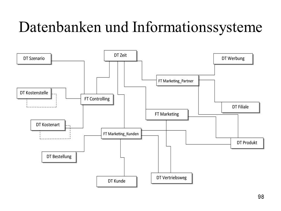 98 Datenbanken und Informationssysteme
