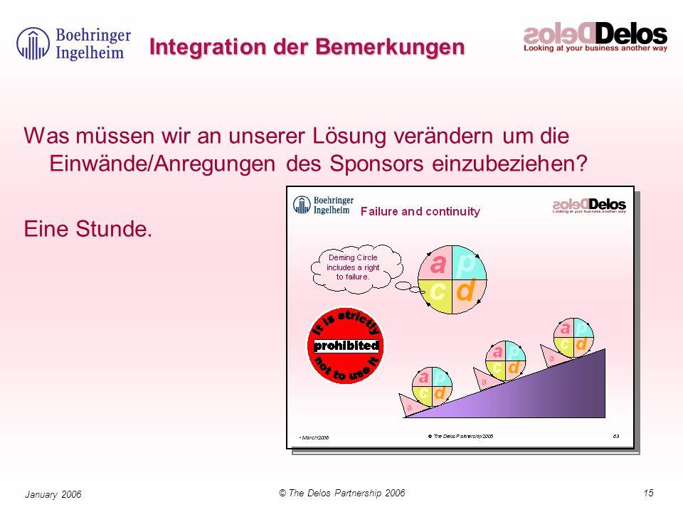 15© The Delos Partnership 2006 January 2006 Integration der Bemerkungen Was müssen wir an unserer Lösung verändern um die Einwände/Anregungen des Sponsors einzubeziehen.