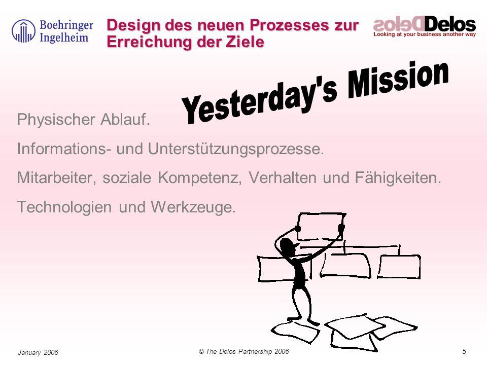 5© The Delos Partnership 2006 January 2006 Design des neuen Prozesses zur Erreichung der Ziele Physischer Ablauf.