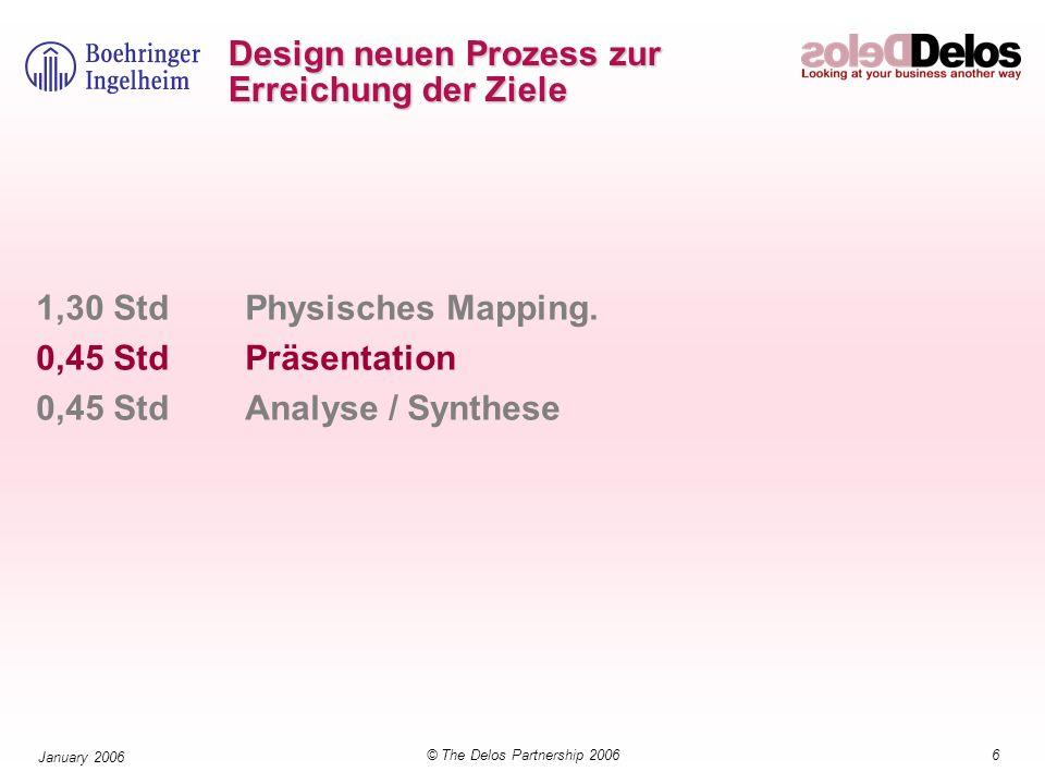 6© The Delos Partnership 2006 January 2006 Design neuen Prozess zur Erreichung der Ziele 1,30 StdPhysisches Mapping.