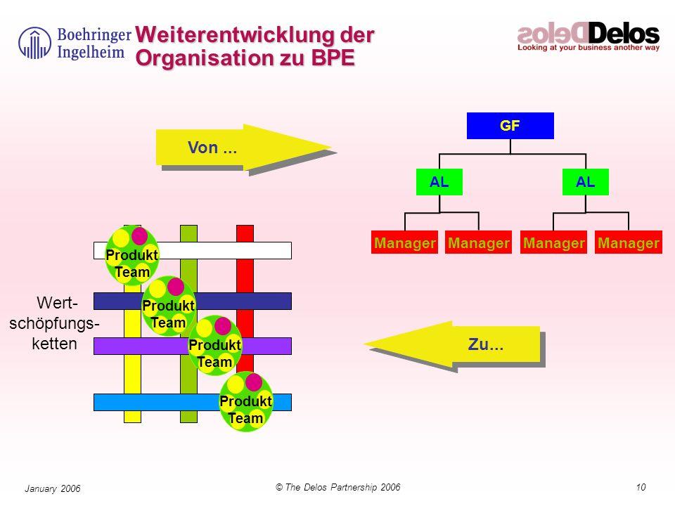 10© The Delos Partnership 2006 January 2006 AL GF Von... Zu... Produkt Team Produkt Team Produkt Team Produkt Team Wert- schöpfungs- ketten Weiterentw