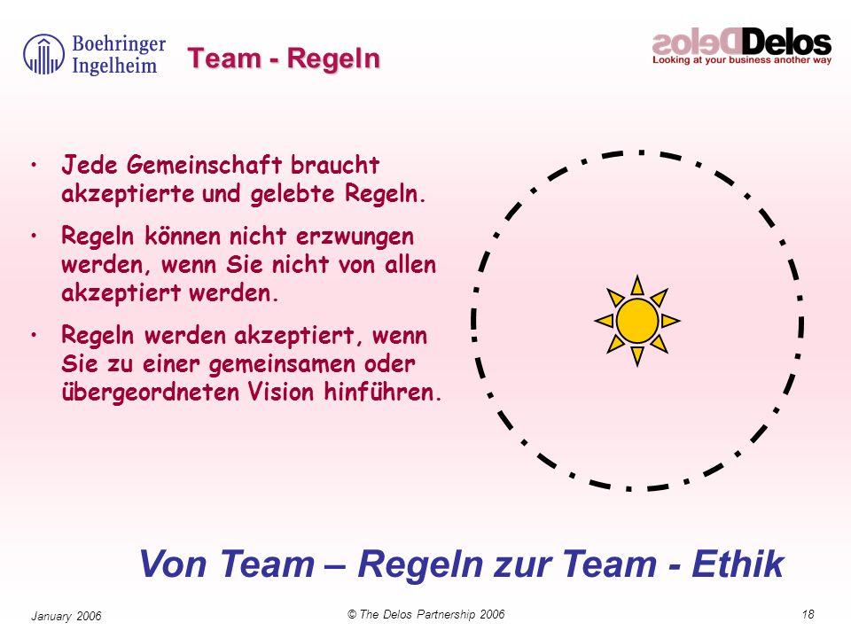 18© The Delos Partnership 2006 January 2006 Team - Regeln Jede Gemeinschaft braucht akzeptierte und gelebte Regeln. Regeln können nicht erzwungen werd
