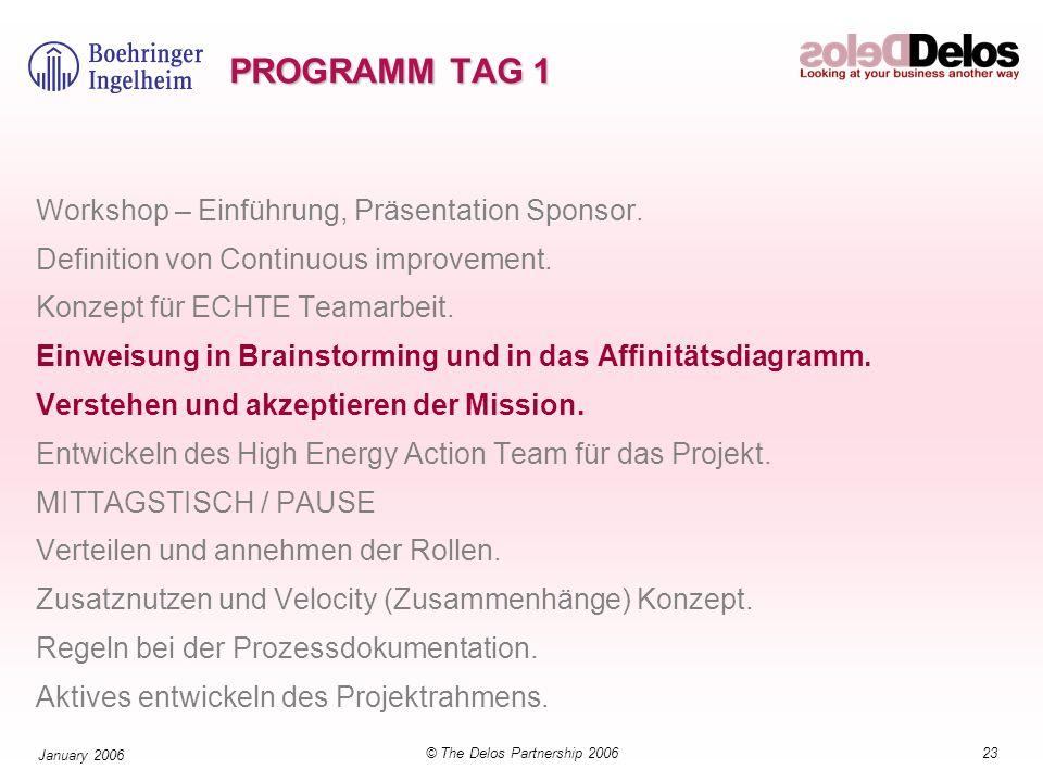 23© The Delos Partnership 2006 January 2006 PROGRAMM TAG 1 Workshop – Einführung, Präsentation Sponsor. Definition von Continuous improvement. Konzept