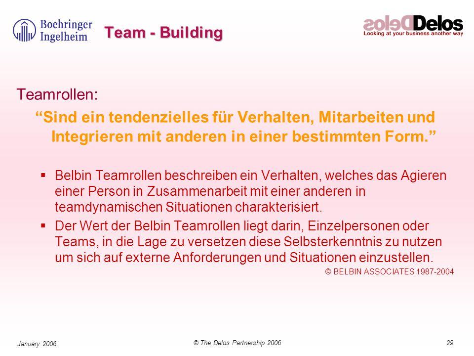 29© The Delos Partnership 2006 January 2006 Team - Building Teamrollen: Sind ein tendenzielles für Verhalten, Mitarbeiten und Integrieren mit anderen