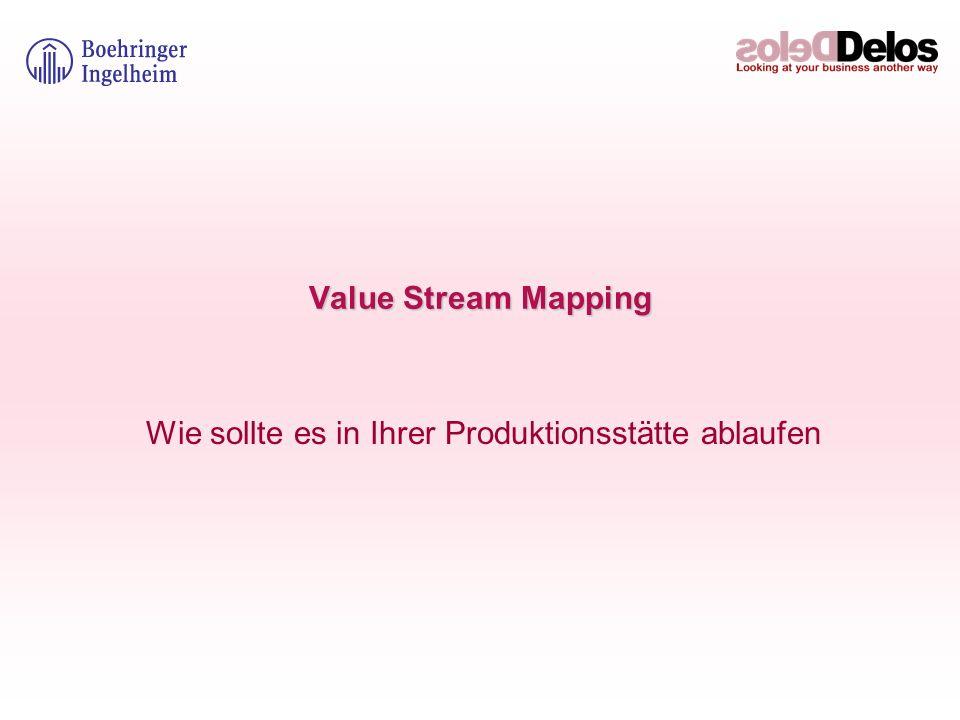 Value Stream Mapping Wie sollte es in Ihrer Produktionsstätte ablaufen