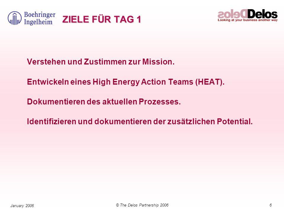 6© The Delos Partnership 2006 January 2006 ZIELE FÜR TAG 1 Verstehen und Zustimmen zur Mission. Entwickeln eines High Energy Action Teams (HEAT). Doku