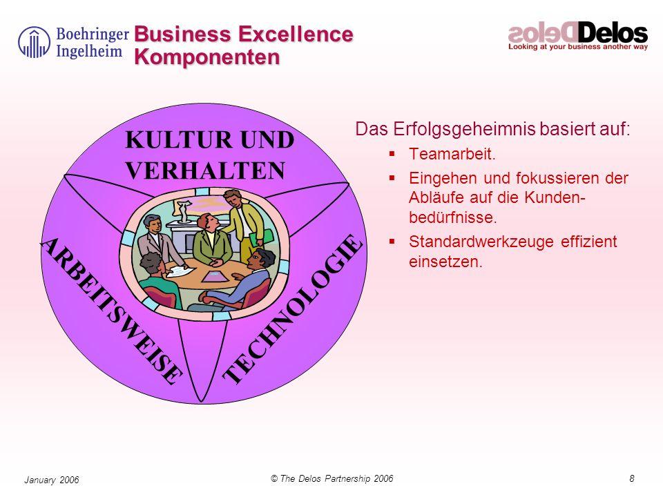 8© The Delos Partnership 2006 January 2006 Business Excellence Komponenten Das Erfolgsgeheimnis basiert auf: Teamarbeit. Eingehen und fokussieren der